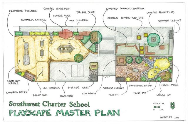 playscape_masterplan