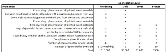 sponsorship_levels